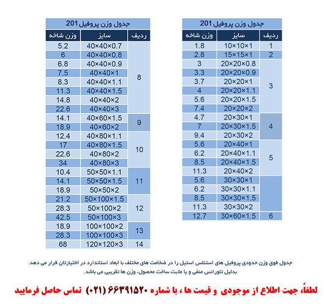 جدول وزن پروفیل 201